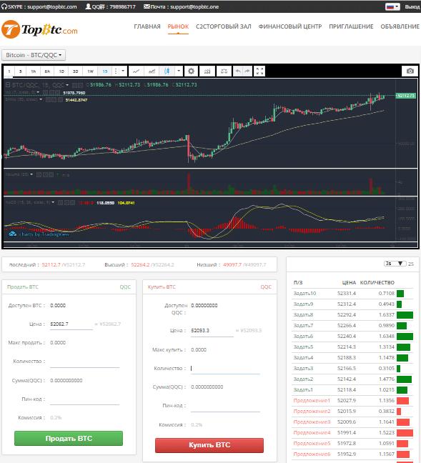 торговля на бирже TOPBTC