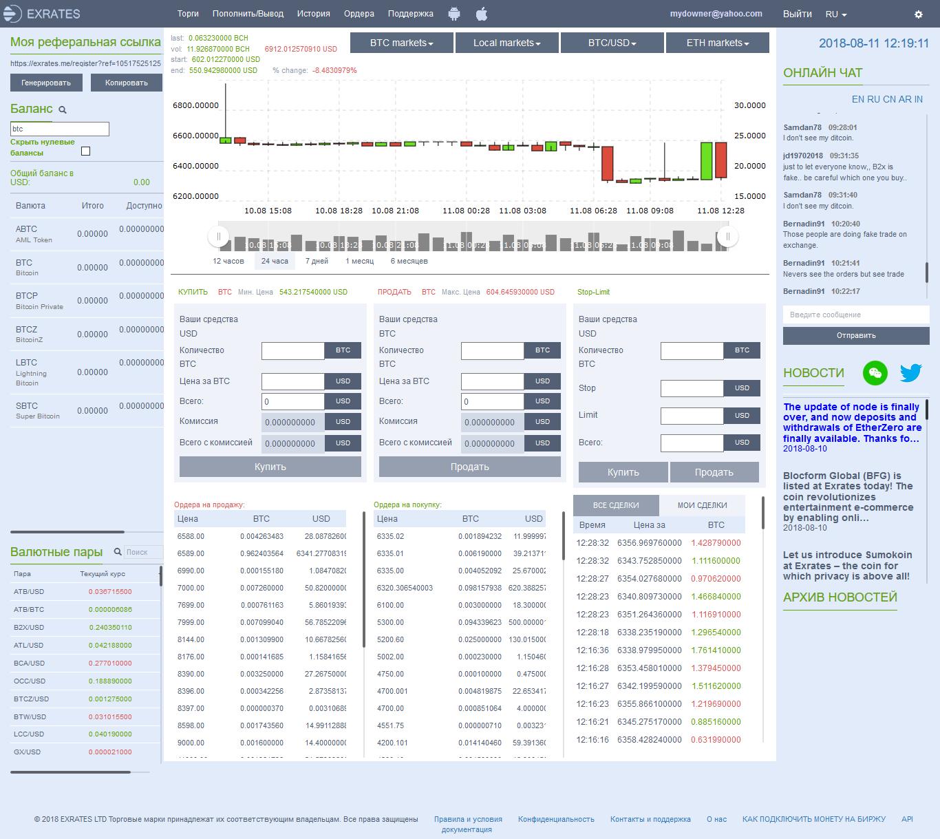 Раздел торгов в бирже Exrates