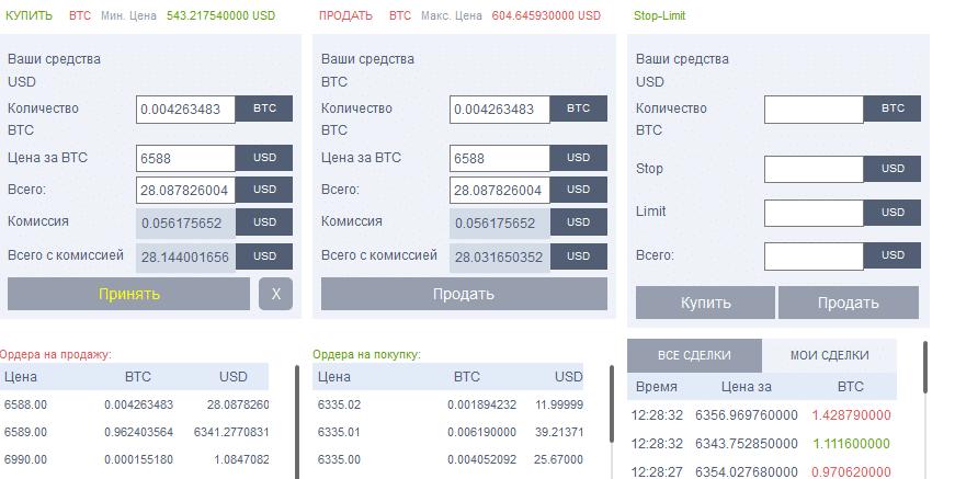 Панель для совершения сделок биржи Exrates